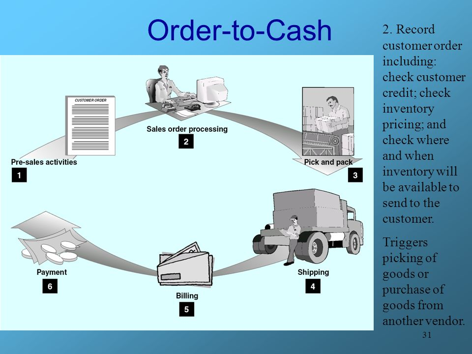 Order-to-Cash