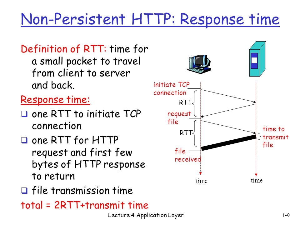 Non-Persistent HTTP: Response time