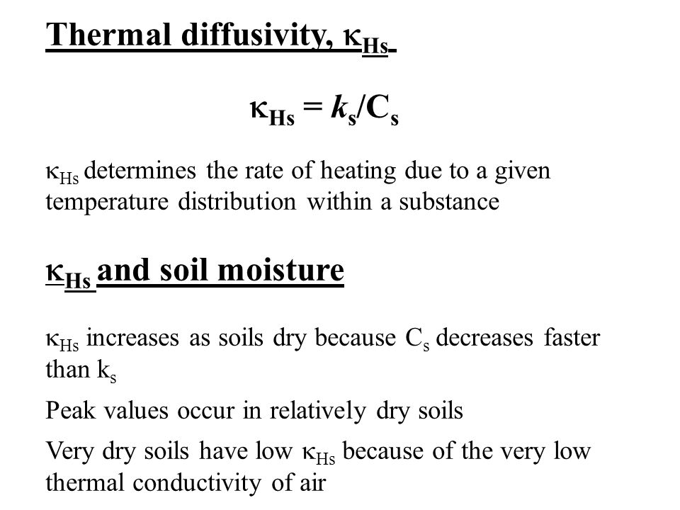Thermal diffusivity, Hs Hs = ks/Cs