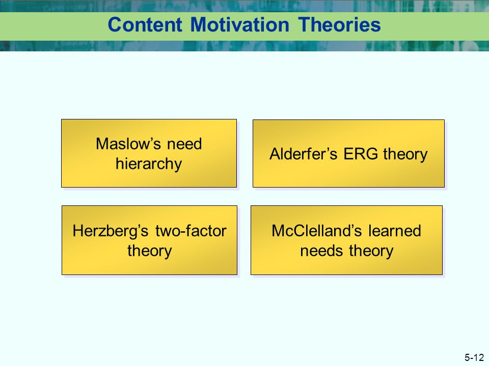 compare and contrast erg theory with mcclelland s theory of learned needs