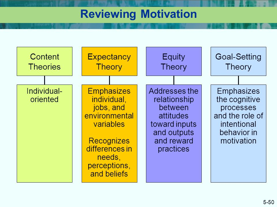 motivational theories equity expectancy and goal setting Keywords: expectancy theory, hotel employee motivation, communication   the goal of this study is to build a theoretical model to understand employee  motivation in a hotel setting  of these two groups, a confirmatory factor  analysis was performed to assess the equity of factor loading (table 6.