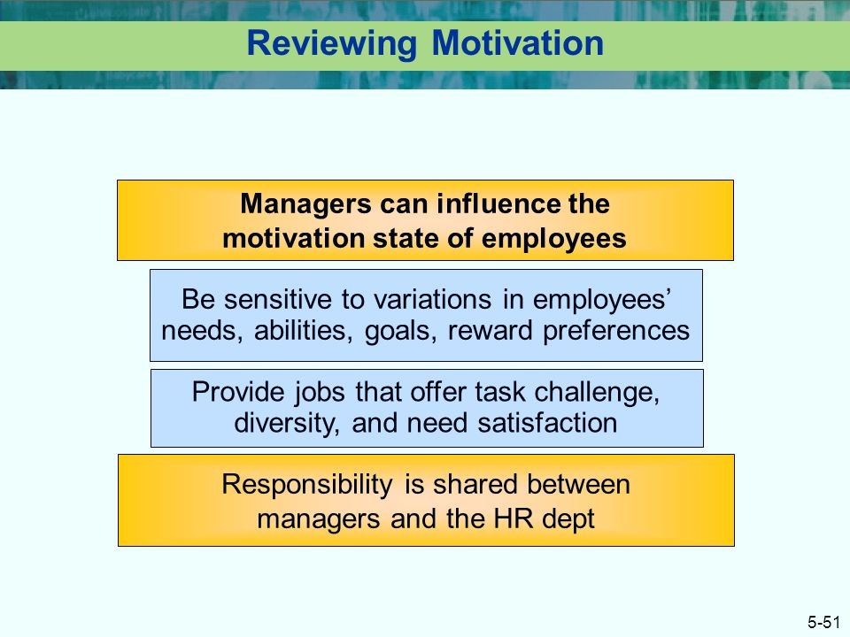 the influence of motivation in employees Factors influencing employee motivation and its impact on employee performance: a case of amref health africa in  45 intrinsic factors that influence employee .