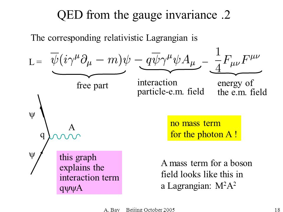 Summary Standard Model of Particles (SM) - ppt download