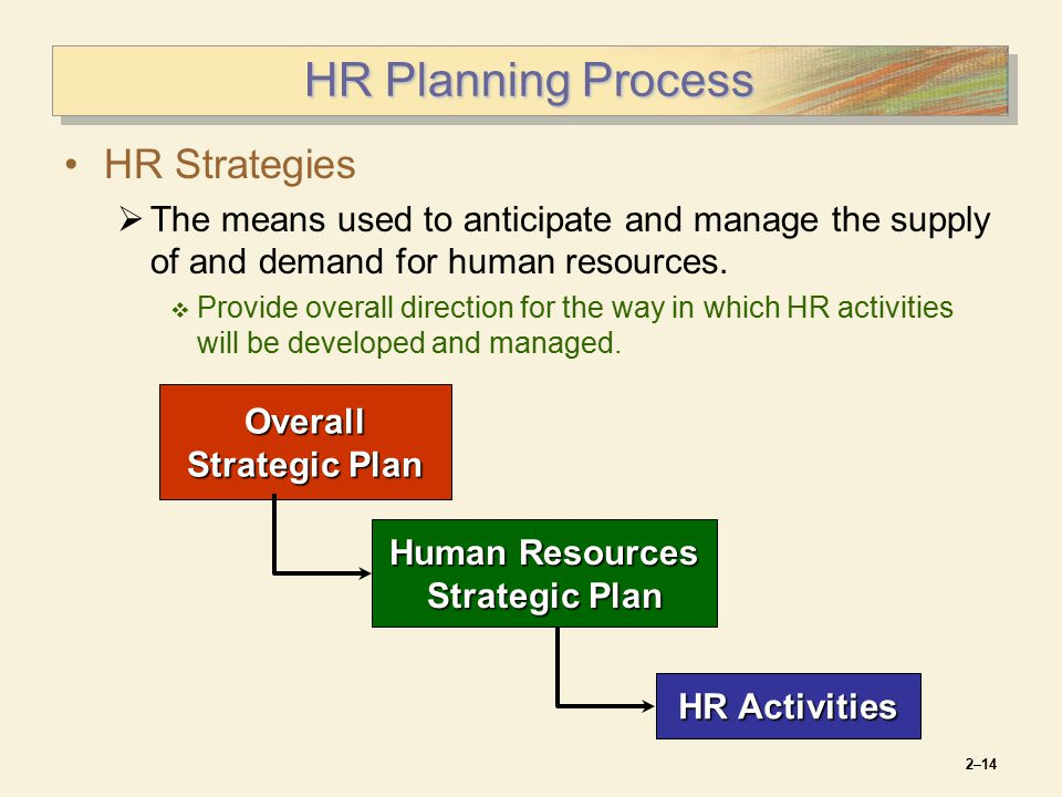 human resources strategic positioning plan Hrcom is the largest online community for human resources professionals what is workforce planning and why the workforce plan and your company´s strategic.