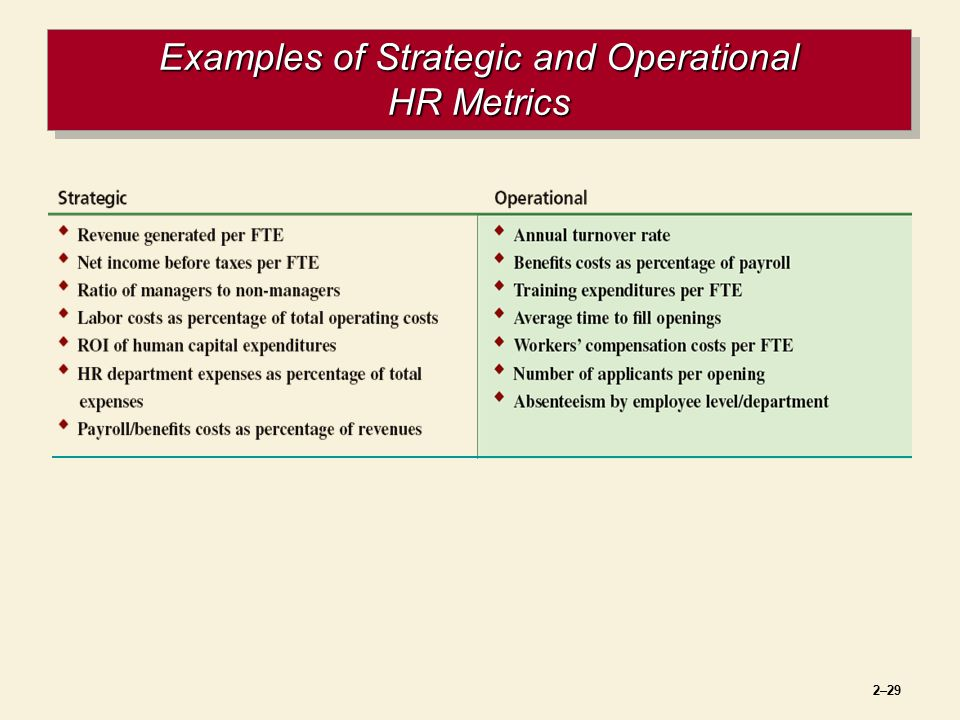 Strategic Hr Management Amp Planning Ppt Video Online Download