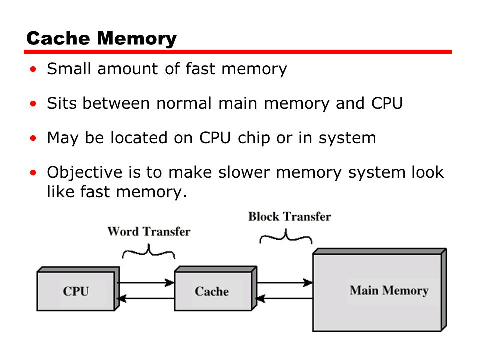 Cache Memory Small amount of fast memory