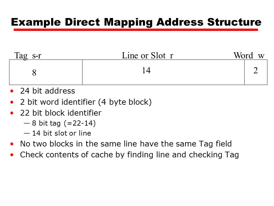 Example Direct Mapping Address Structure