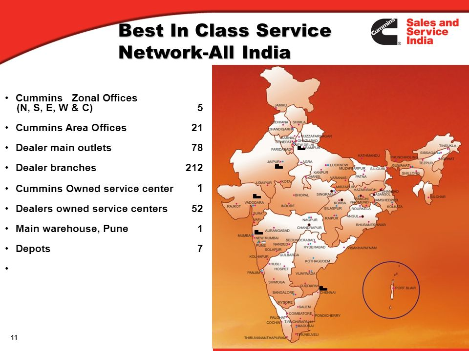 Best In Class Service Network-All India