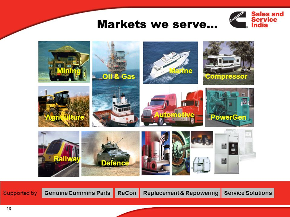 Markets we serve… Mining Marine Oil & Gas Compressor Automotive