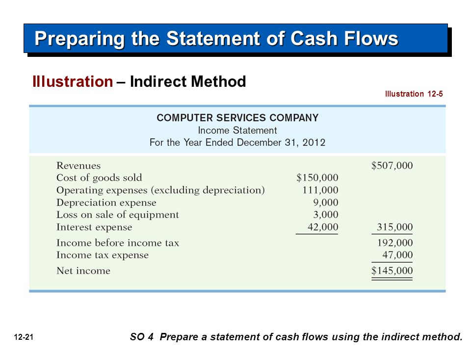 prepare a statement of cash flows for the crosby corporation follow the general An example statement of cash flows in the following example, we will assume that net income is $110,500, depreciation is $50,000, and the firm pays out dividends in the amount of $65,000.