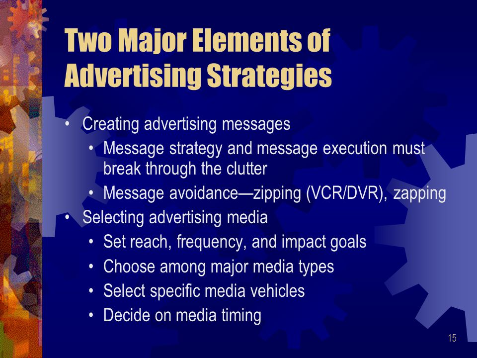 Two Major Elements of Advertising Strategies