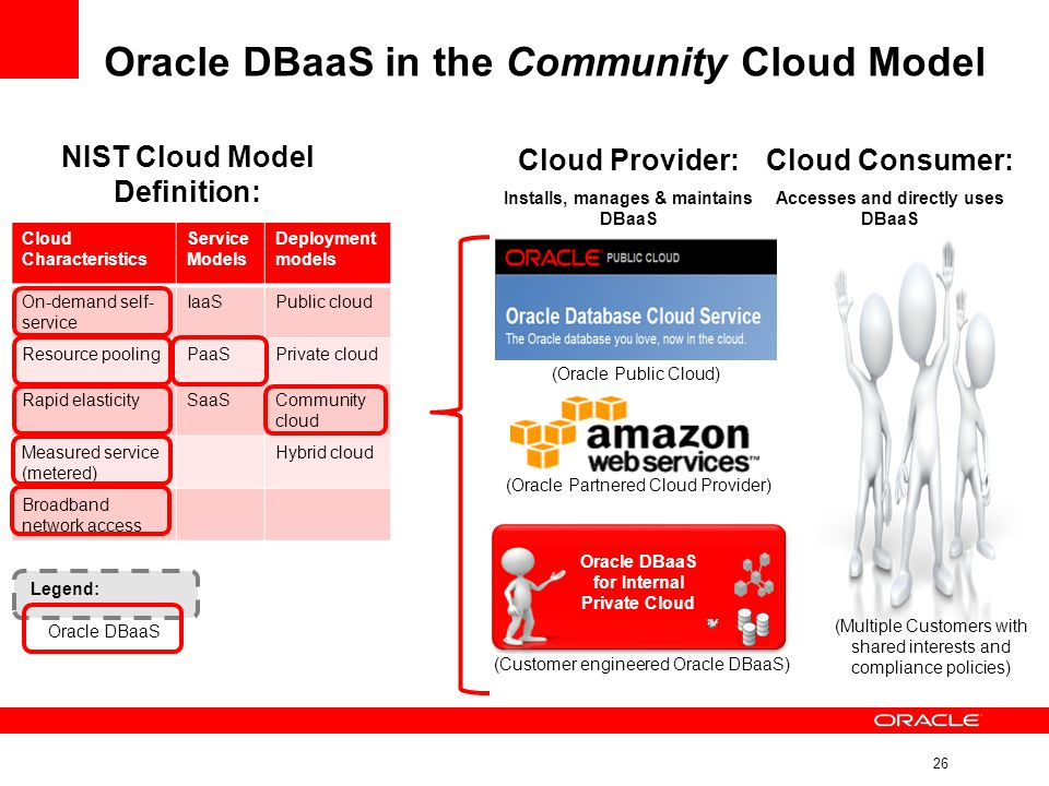 Database as a (Cloud) Service - ppt download