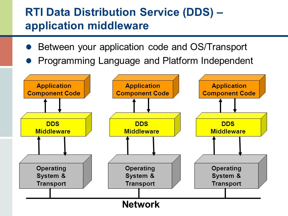 A Tale of Two Industrial IoT Standards: DDS and OPC-UA