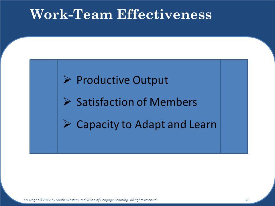 Work-Team Effectiveness