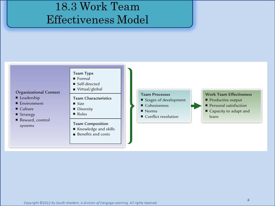 18.3 Work Team Effectiveness Model