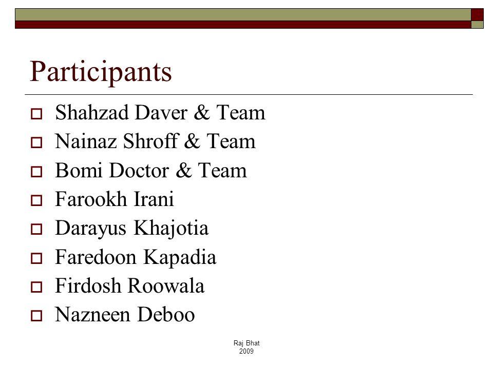 Participants Shahzad Daver & Team Nainaz Shroff & Team