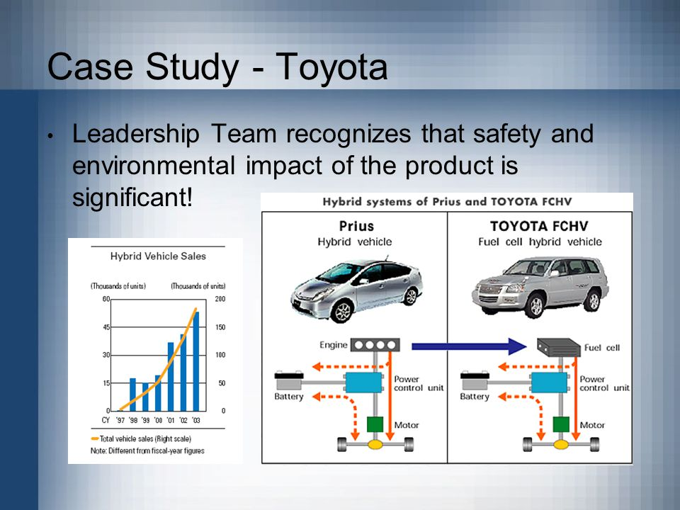case study on toyota The first stage of toyota's international entry strategy is cross-nation space strategy it is a strategy of blanketing the nations with all toyota's product.
