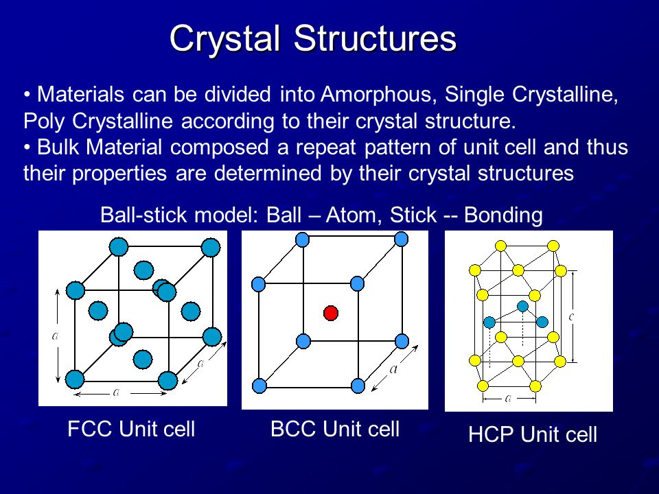 1 crystal structures