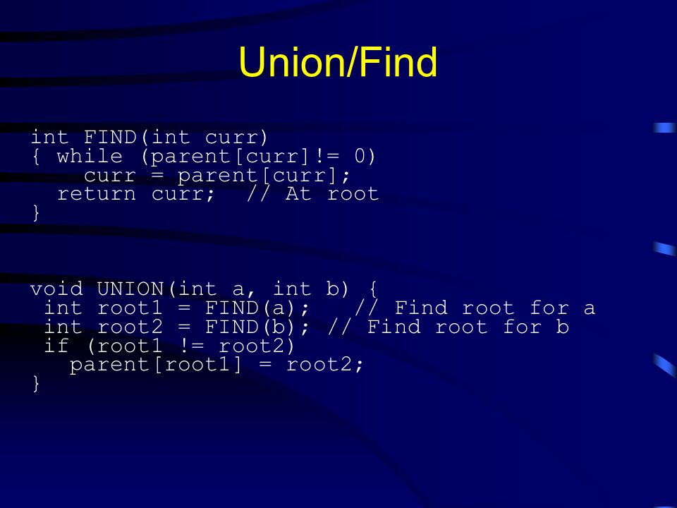 Union/Find int FIND(int curr) { while (parent[curr]!= 0)