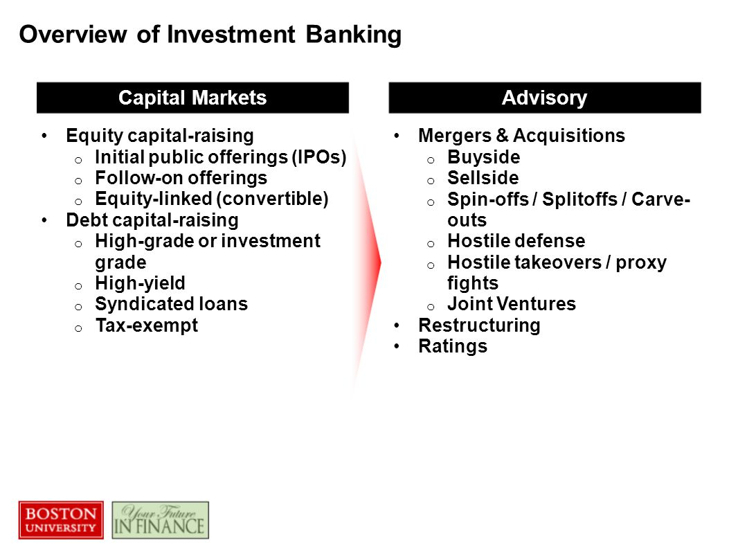 Investment Banking Overview Ppt Video Online Download