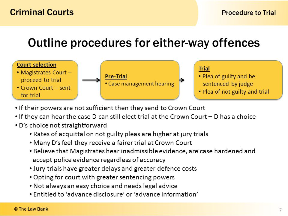 Criminal Trial Procedures: An Overview