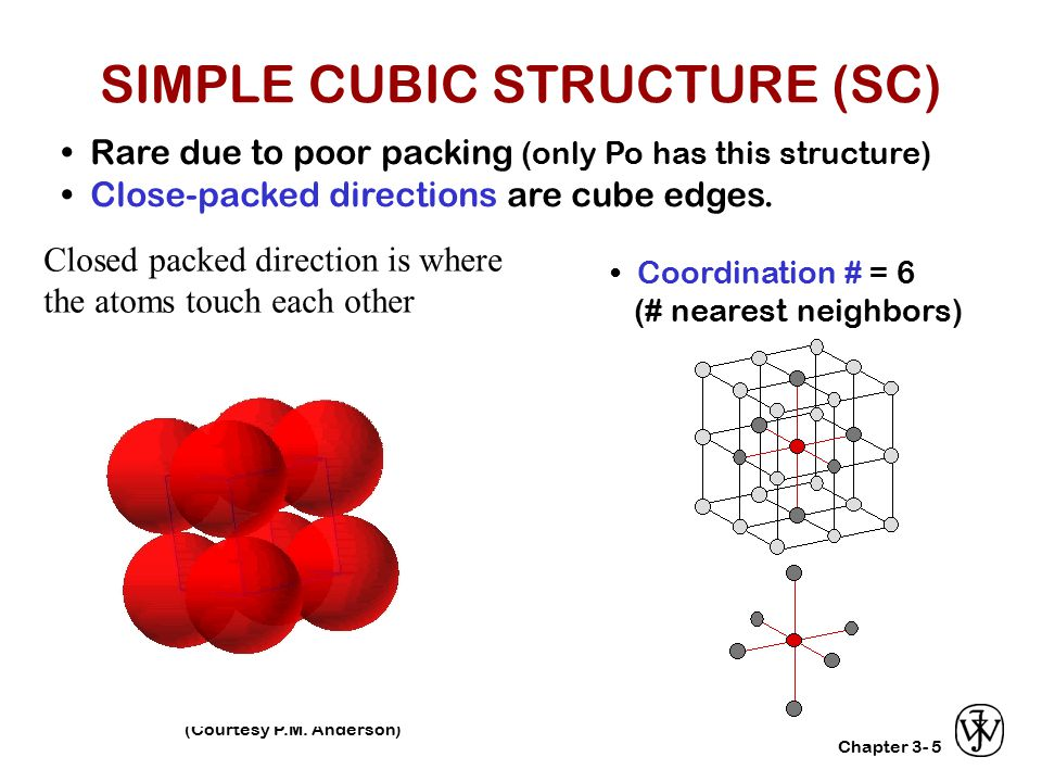 Why do we care about crystal structures, directions ...  Why do we care ...