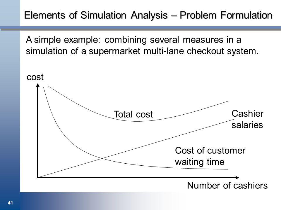 lp formulation simulation Traveling salesman problem lp approach modify the multi-objective lp formulation to: an interactive simulation and analysis software for.