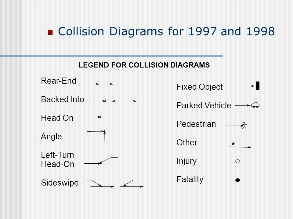 Ce 7670 advanced traffic signal systems ppt download legend for collision diagrams ccuart Gallery