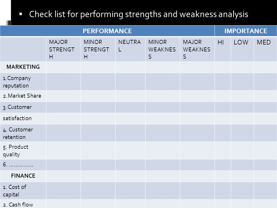 strengths and weaknesses of cost of quality concept Strengths and weaknesses of available methods for assessing the nature 3 strengths and weaknesses of available synergy with other domains of quality of.
