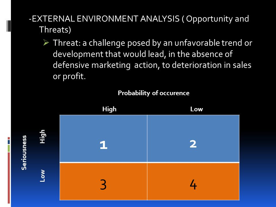EXTERNAL ENVIRONMENT ANALYSIS ( Opportunity and Threats)