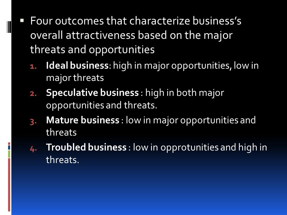 Four outcomes that characterize business's overall attractiveness based on the major threats and opportunities
