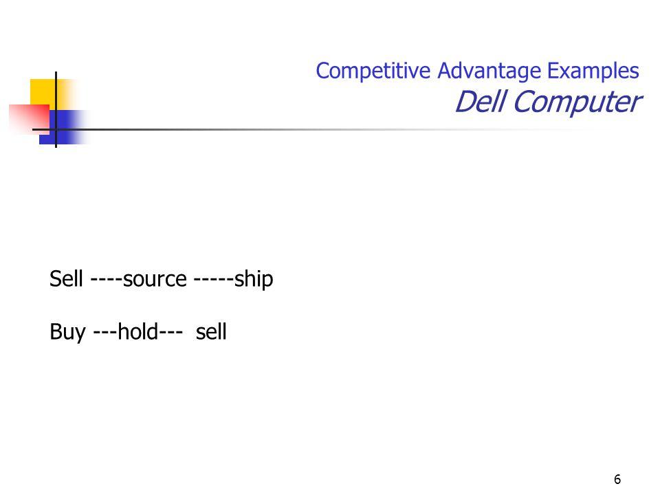 Competitive Advantage Examples Dell Computer