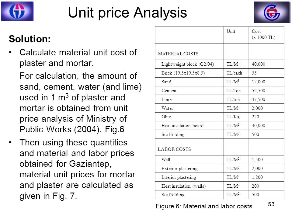 unit 6 analysis memory cost Cost-benefit analysis  but public sector activity generally uses a discount rate of 5-6%  the society for benefit-cost analysis.