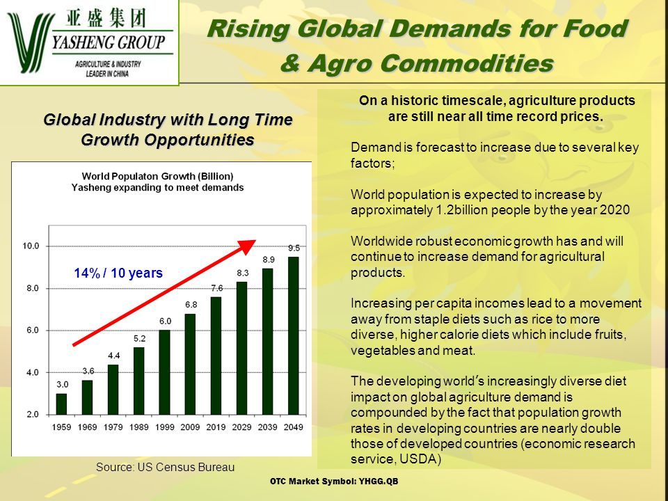 china and world food supplies economic impact China was the first country in the world to begin growing gm crops  provide  any direct evidence of the impact of biotechnology on the chinese food supply.