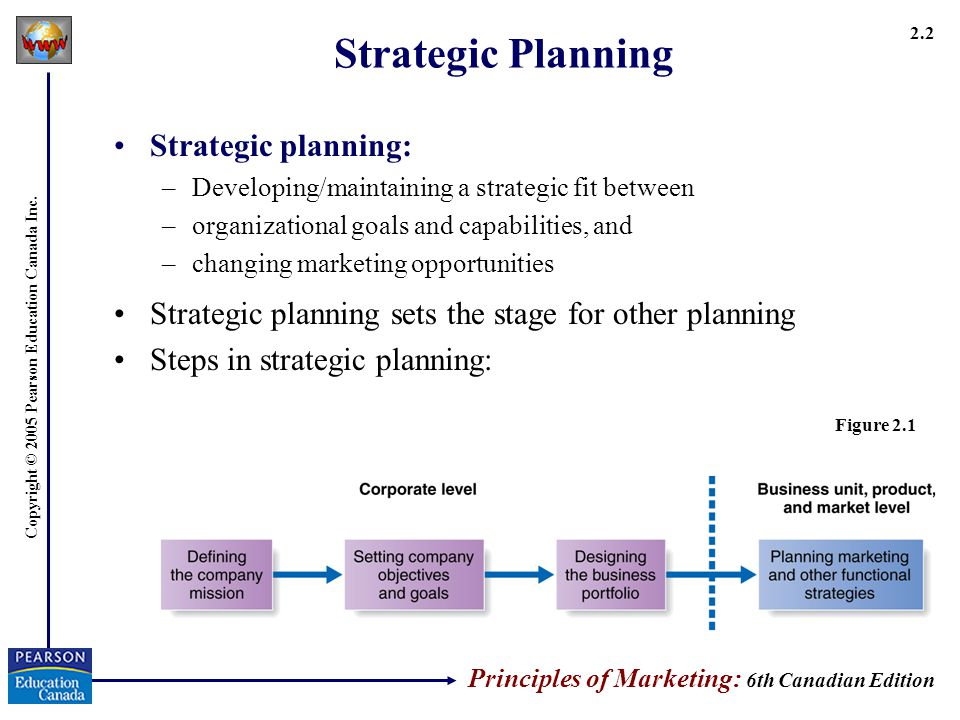 strategic planning and control in management by objectives pdf uploaded successfully The role of human resource management ethic and culture into the brand and the strategic framework of the succession planning, performance management and.