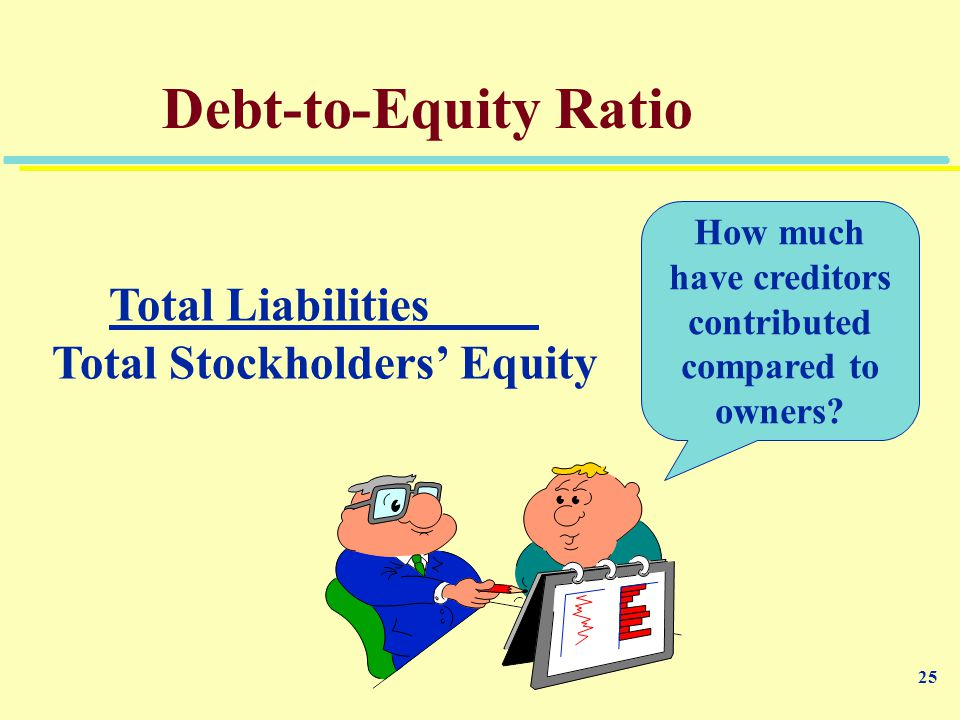 debt and equity essay