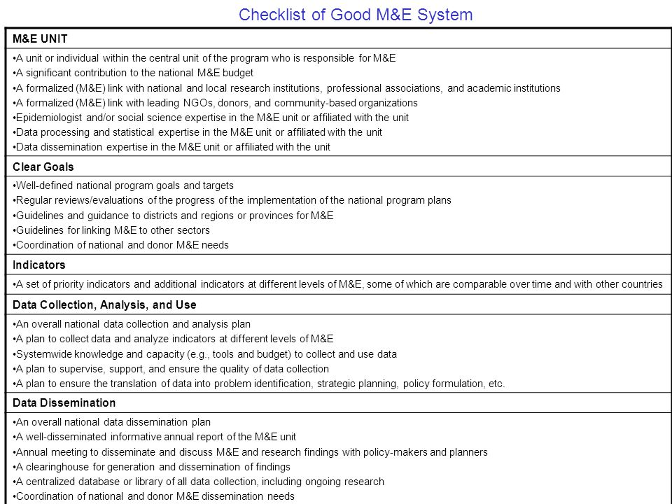 Checklist of Good M&E System