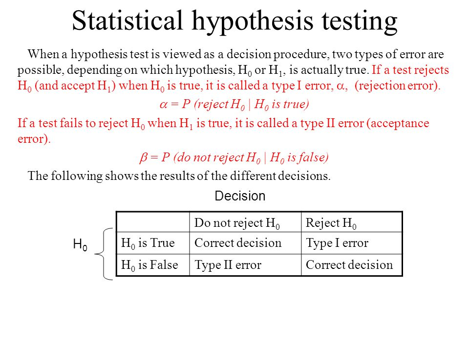 procedure for hypothesis testing Procedure for hypothesis testing to test a hypothesis means to tell (on the basis of the data the researcher has collected) whether or not the hypothesis seems.