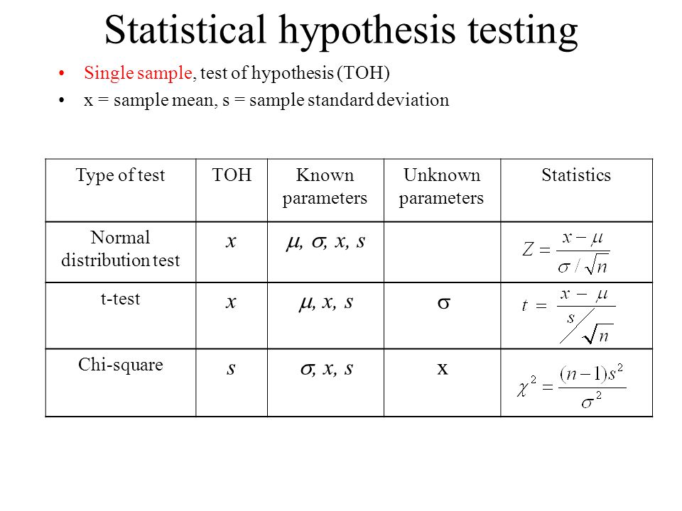 statistical hypothesis testing Hypothesis testing is one of the most important concepts in statistics a statistical hypothesis is an assumption about a population parameter.