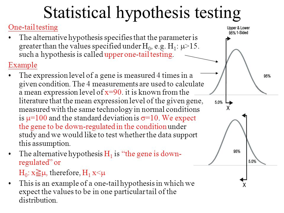 statistical hypothesis testing and pic Hypothesis testing (cont'd) • if we wish to test a two-sided hypothesis about β 1 at level α we can also use the 100(1−α)% confidence interval to do so.