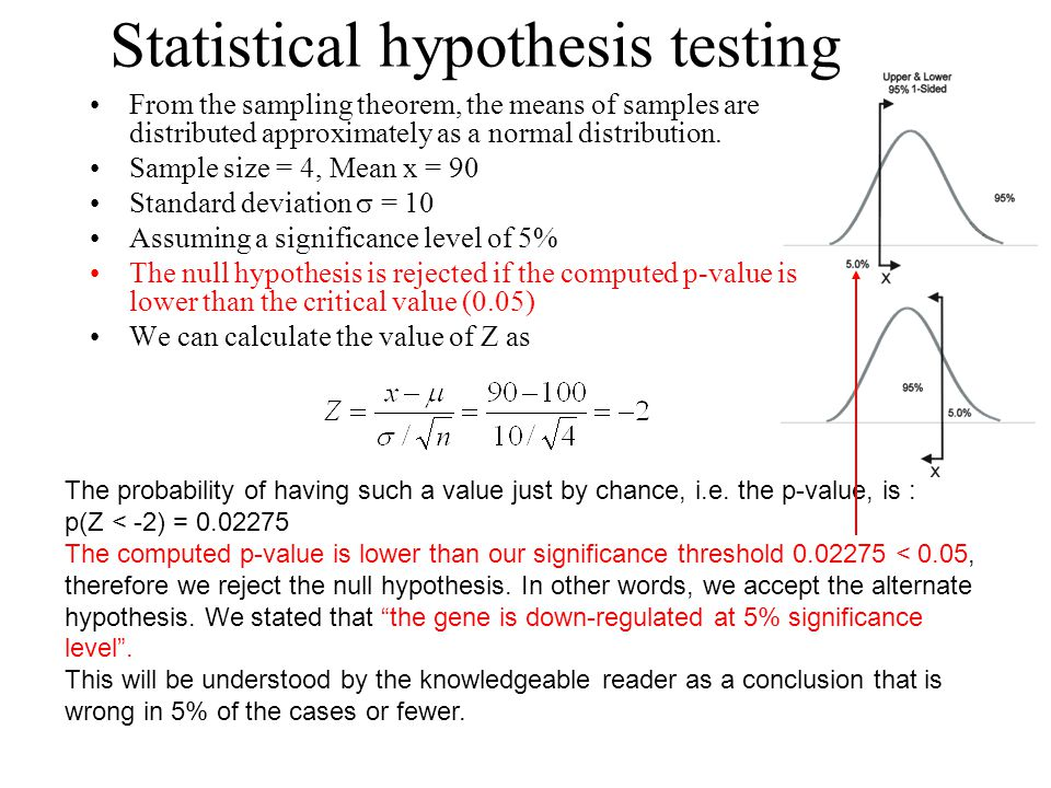 hypothesis standard deviation and critical value We are using a z-test because the population standard deviation is known   how is the critical t-value, t(α), used to test the hypotheses for a right tailed test.