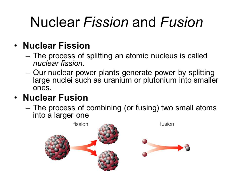 a comparison of the nuclear fusion and nuclear fission two sources for producing energy For nuclear energy, its most unique characteristic is the massive energy output embodied in each kilogram of uranium fuel—nearly a million times the energy density of fossil fuels most of nuclear energy's advantages (such as its relatively small waste volumes) and disadvantages (such as its potential use in nuclear weapons) are a consequence of this characteristic.