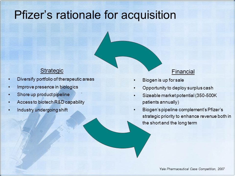 acquisition of wyeth by pfizer The pharmaceutical industry has made mergers and acquisitions a top  fact,  after its 2008 merger with wyeth, pfizer opted to cut the r&d.