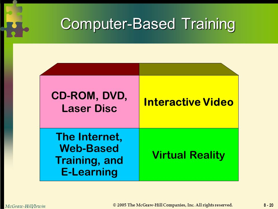 computer based interactive learning and its The following four resources are computer-based interactive learning modules that have been designed for upper primary and lower secondary school students.