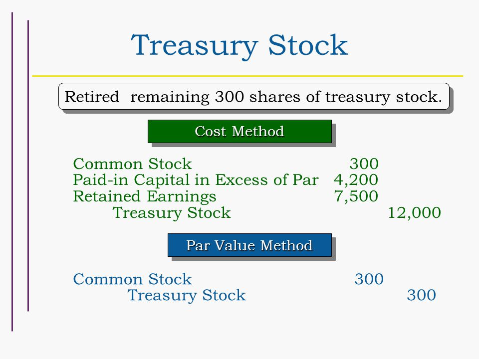 Why do companies use stock options