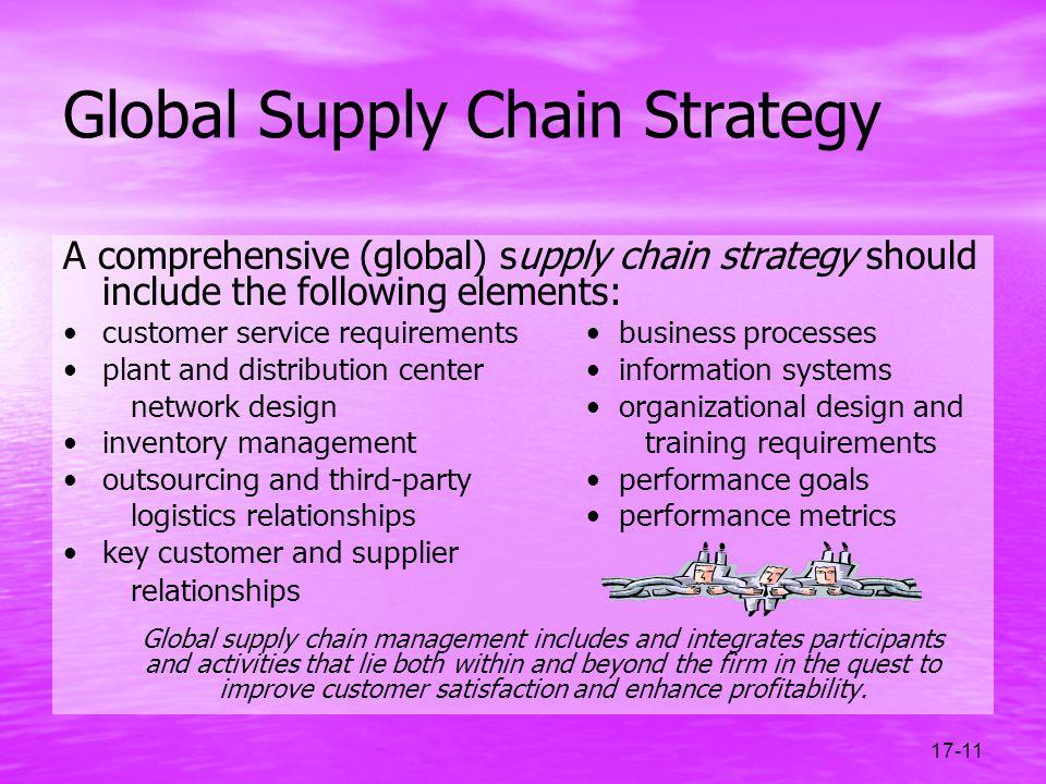 International Business Ppt Video Online Download