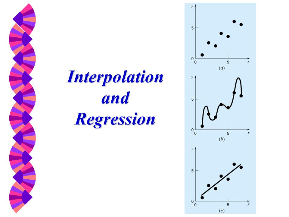 Interpolation and Regression