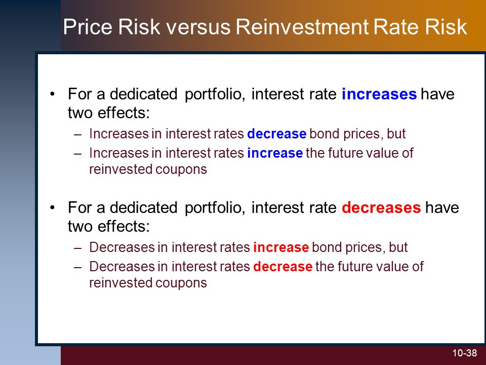 Future value of reinvested coupons formula