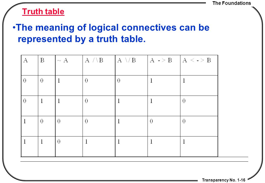 Chapter 1 the foundations ppt download for Table meaning