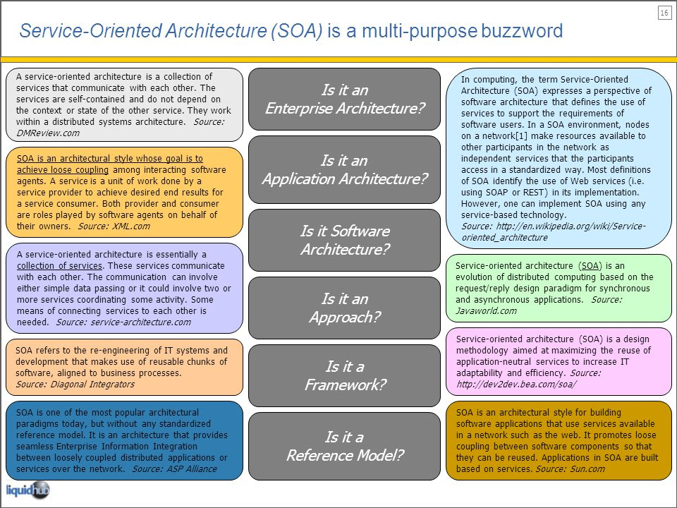 Service Oriented Architecture Soa Concepts Technology And Design Download